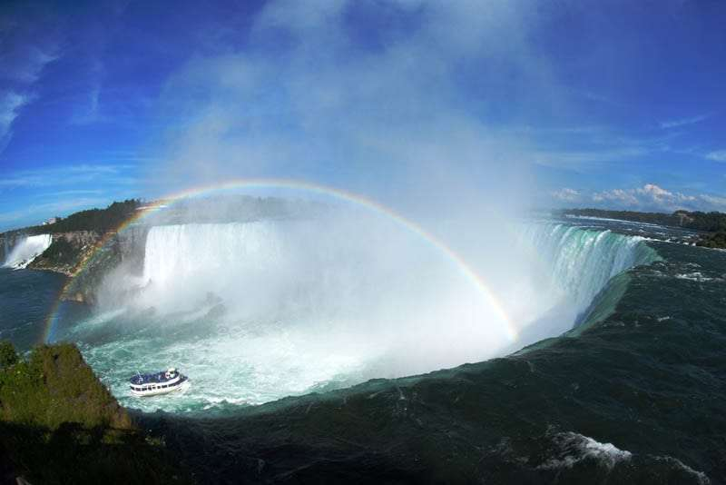 Niagara Falls, Niagara, New York State and Canada